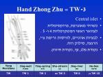 tw 3 hand zhong zhu