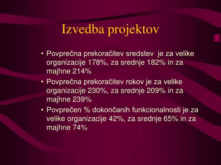 Izvedba projektov