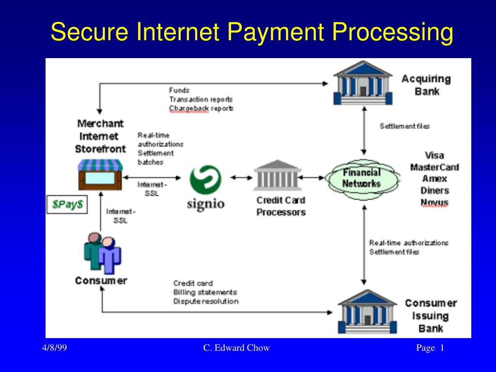 secure internet payment processing l.