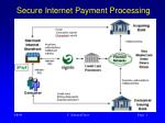 secure internet payment processing