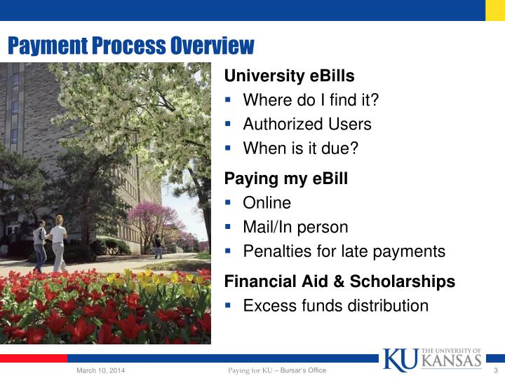Payment process overview