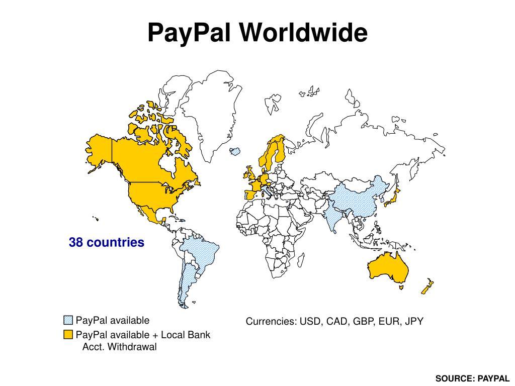 PayPal Worldwide