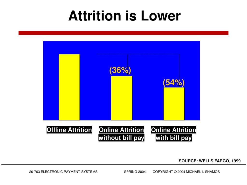 Attrition is Lower