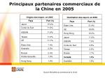 principaux partenaires commerciaux de la chine en 2005