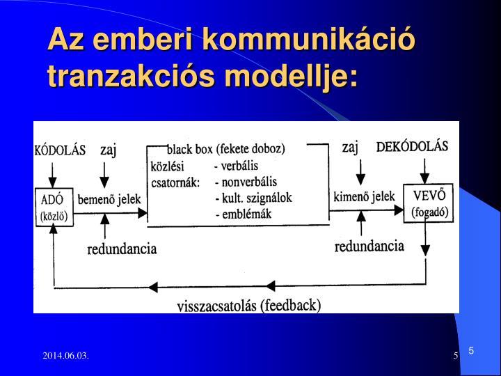 Az emberi kommunikáció tranzakciós modellje: