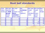 root ball standards