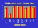 azalea vigor 0 10 windsor 1999