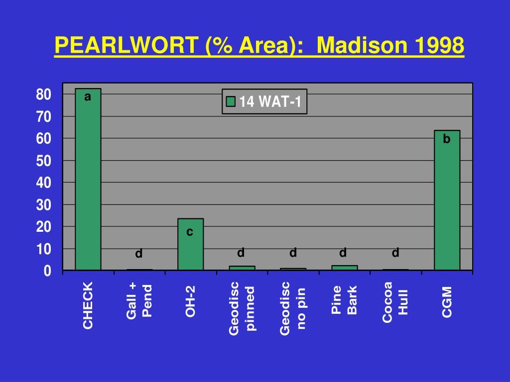 PEARLWORT (% Area):  Madison 1998