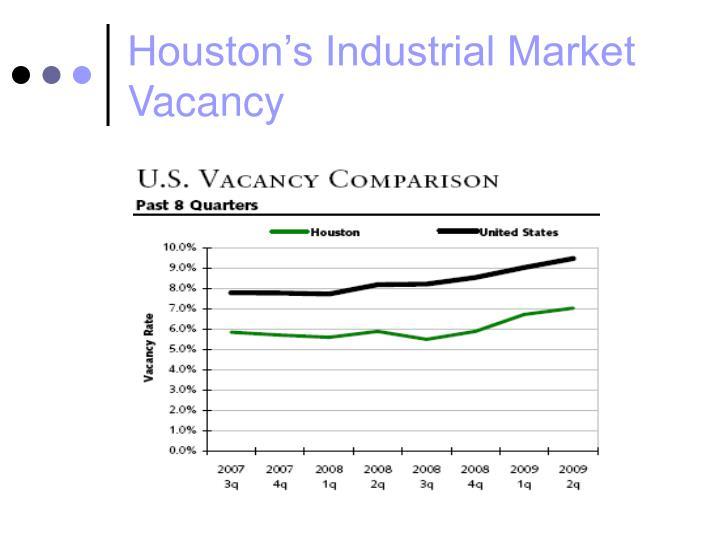 Houston s industrial market vacancy