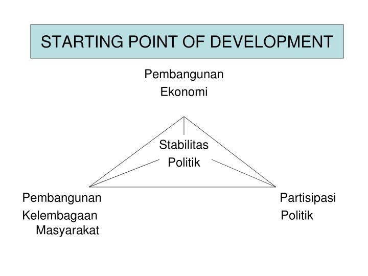 STARTING POINT OF DEVELOPMENT