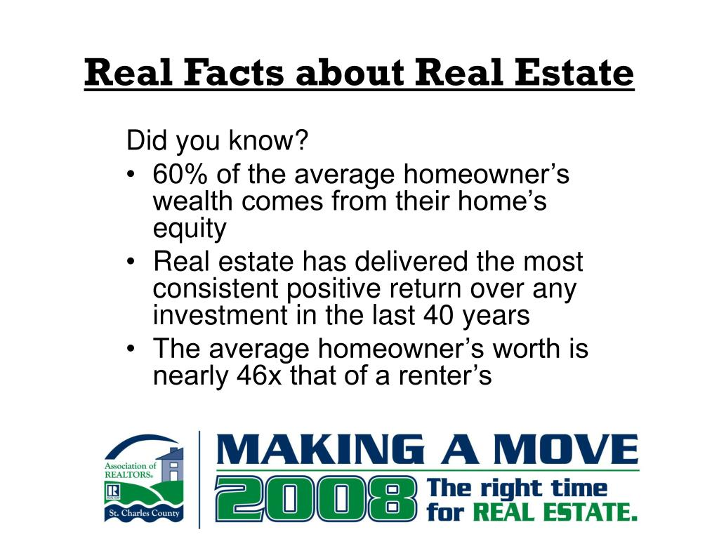 Real Facts about Real Estate