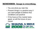 remember image is everything