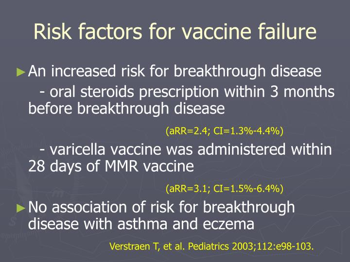 Risk factors for vaccine failure