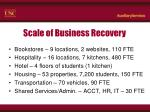 scale of business recovery