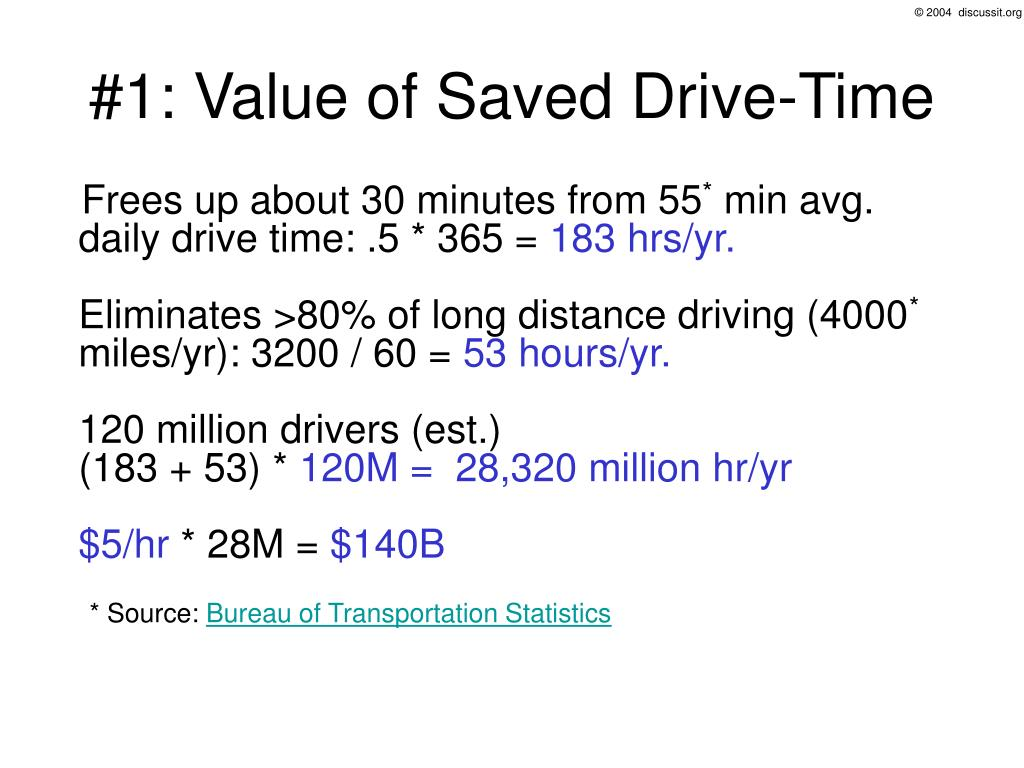 #1: Value of Saved Drive-Time