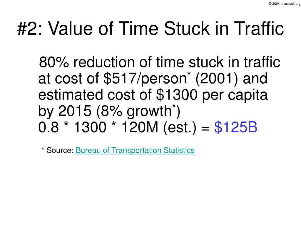 #2: Value of Time Stuck in Traffic