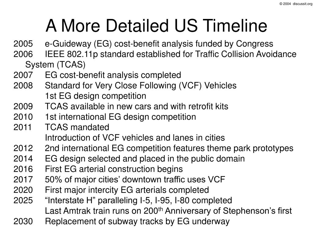 2005e-Guideway (EG) cost-benefit analysis funded by Congress