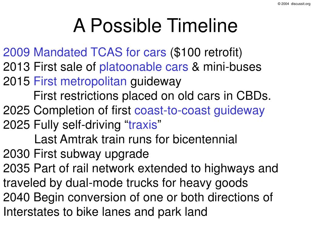 Mandated TCAS for cars