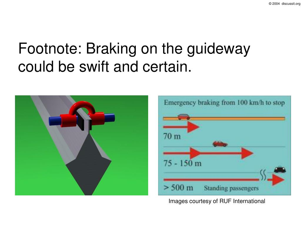 Footnote: Braking on the guideway could be swift and certain.