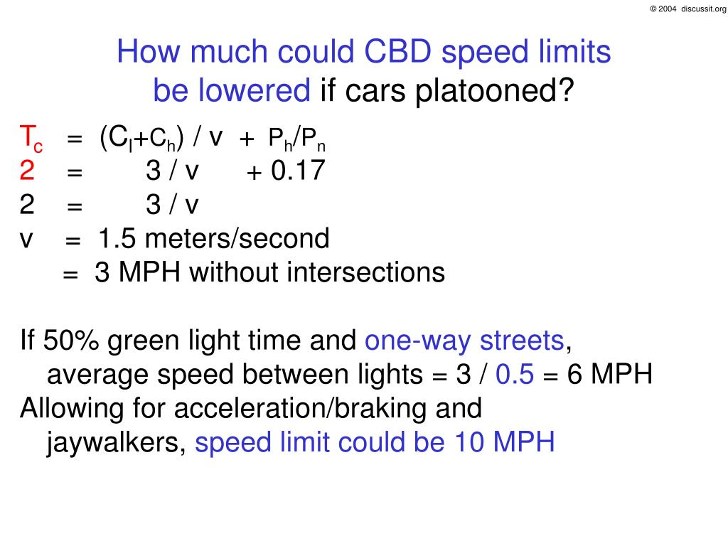 How much could CBD speed limits
