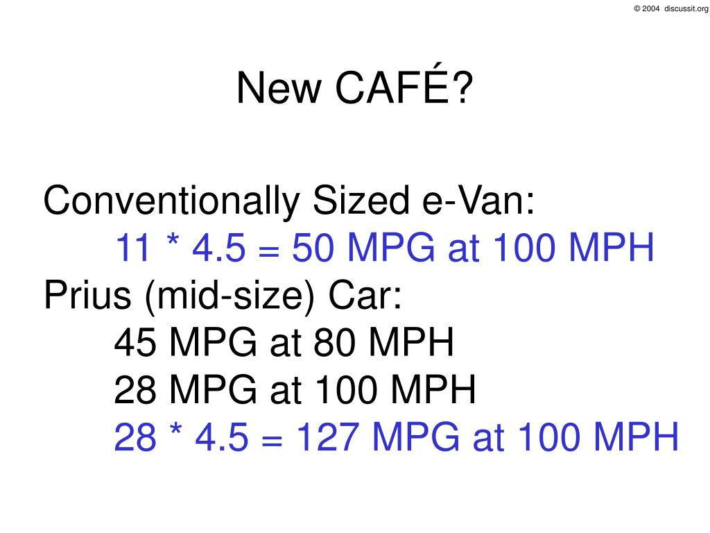 New CAFÉ?