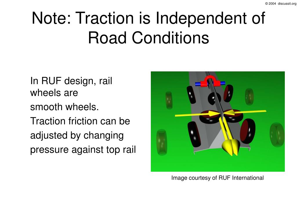 Note: Traction is Independent of Road Conditions
