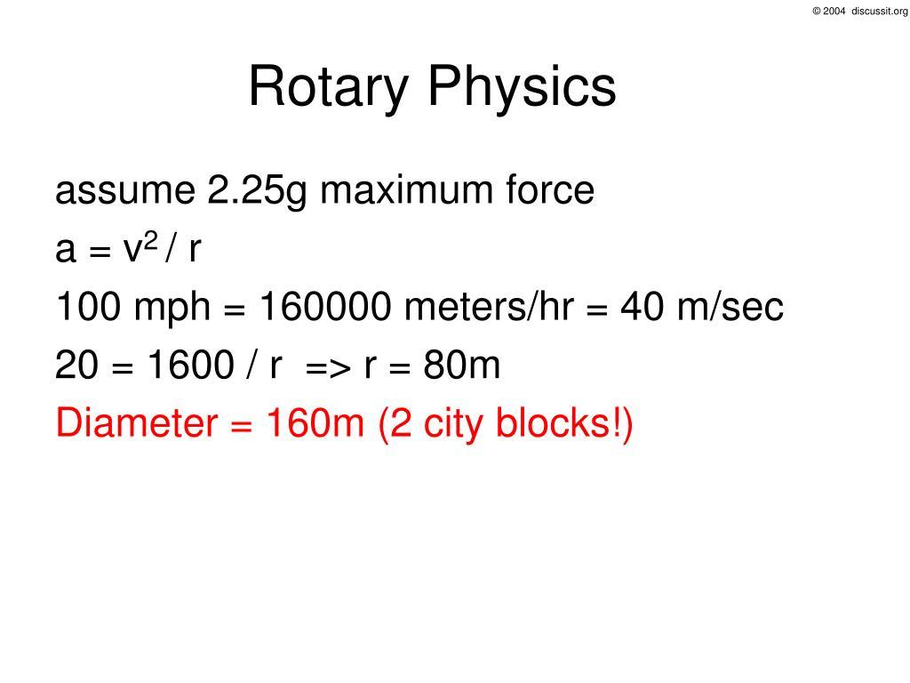Rotary Physics