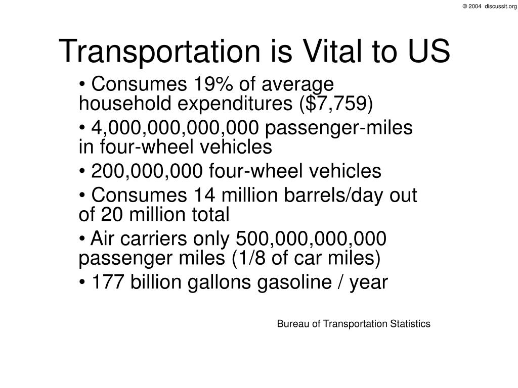 Transportation is Vital to US
