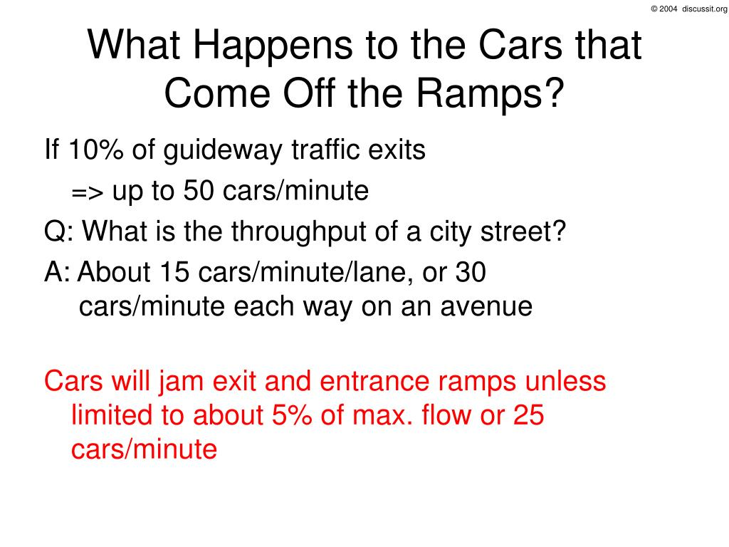 What Happens to the Cars that Come Off the Ramps?