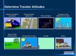 determine traveler attitudes