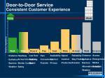 door to door service consistent customer experience