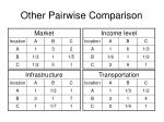other pairwise comparison