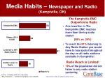 media habits newspaper and radio kemptville on
