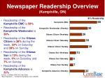 newspaper readership overview kemptville on