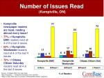 number of issues read kemptville on