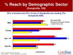 reach by demographic sector kemptville on