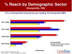 reach by demographic sector kemptville on10