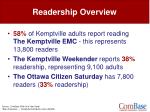 readership overview
