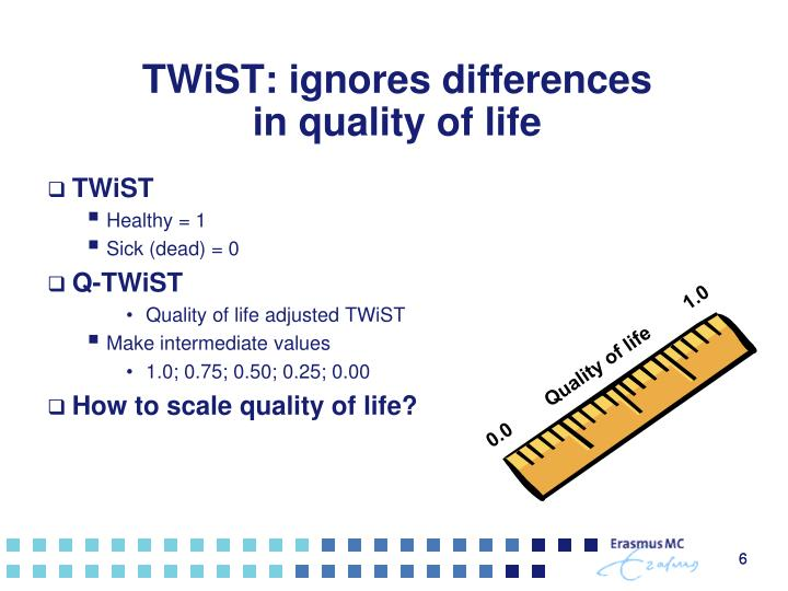 TWiST: ignores differences