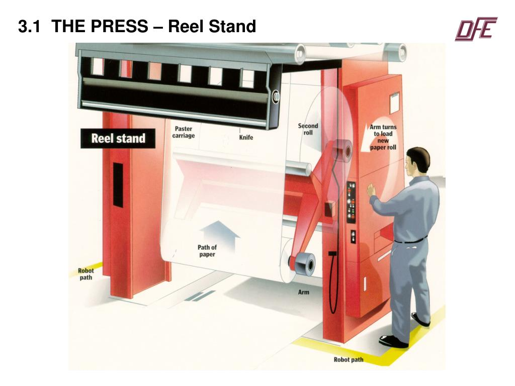 3.1  THE PRESS – Reel Stand