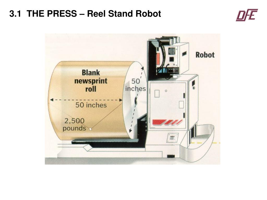 3.1  THE PRESS – Reel Stand Robot