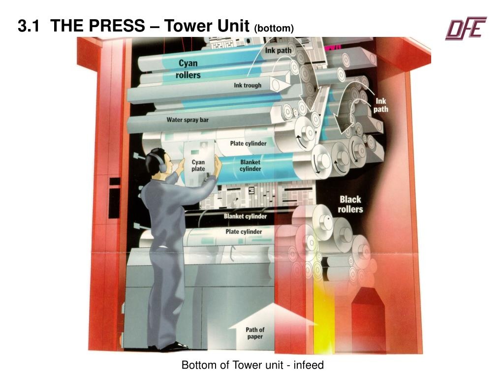 3.1  THE PRESS – Tower Unit