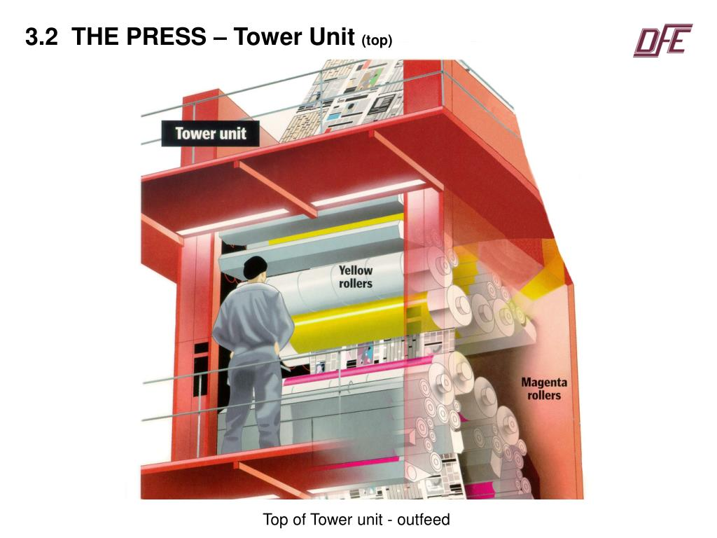 3.2  THE PRESS – Tower Unit