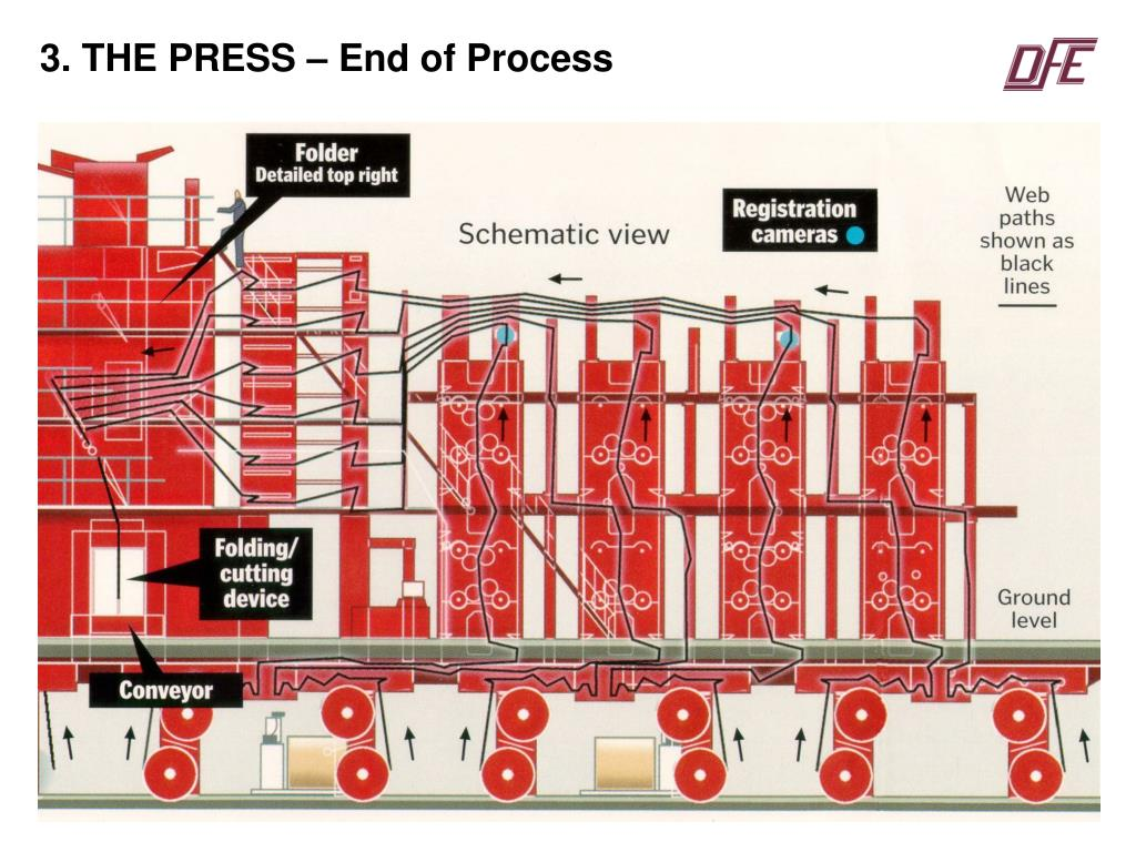 3. THE PRESS – End of Process