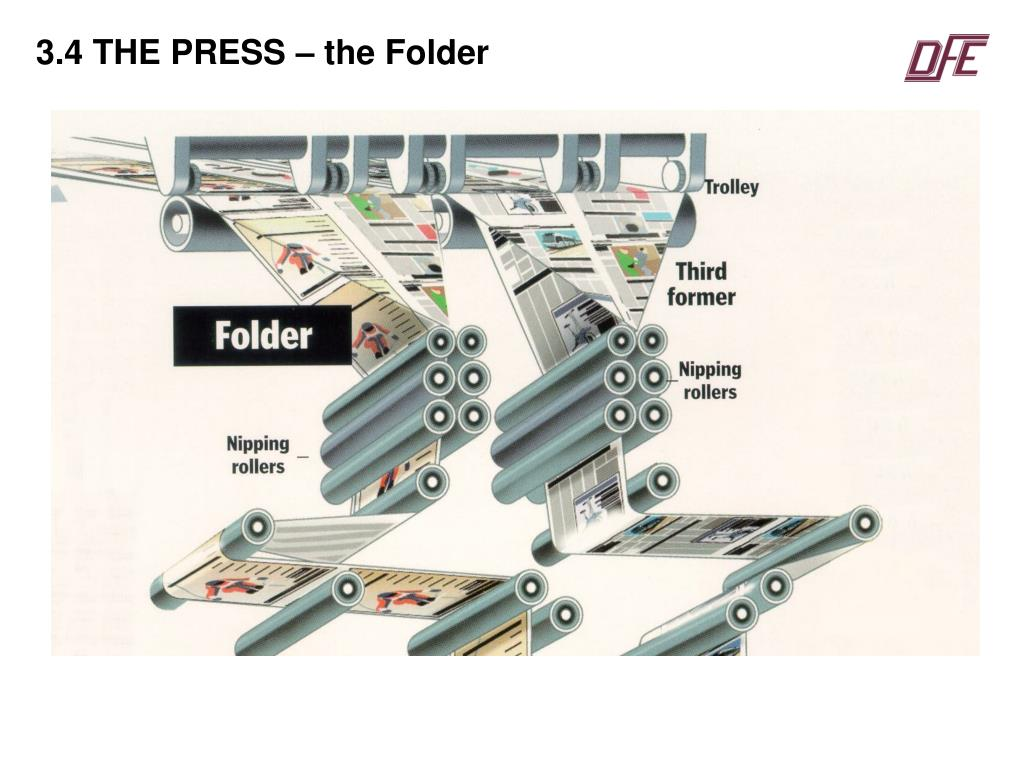 3.4 THE PRESS – the Folder