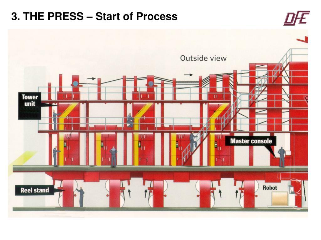 3. THE PRESS – Start of Process
