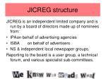 jicreg structure
