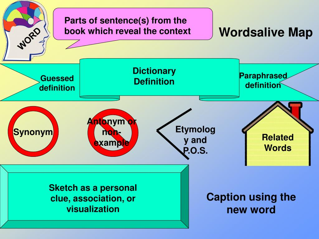 Parts of sentence(s) from the book which reveal the context