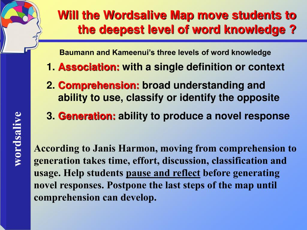 Will the Wordsalive Map move students to the deepest level of word knowledge ?