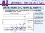 basic analysis epo patents by assignee